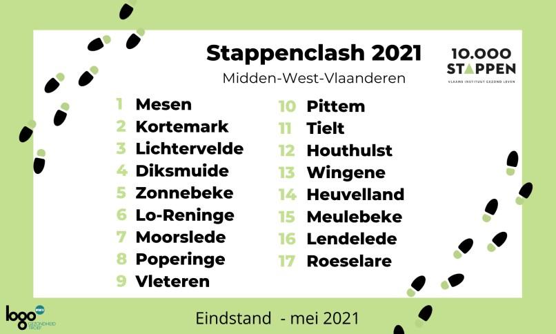 Stappenclash 2021 – Lichtervelde op de 3de plaats – prijswinnaars